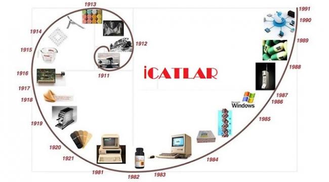 Bu icatlar tarihin akışını değiştirdi