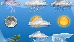 Yurtta hava nasıl olacak? (09.12.2019)